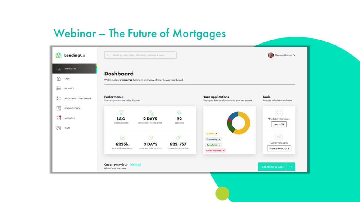 The Future of Mortgages